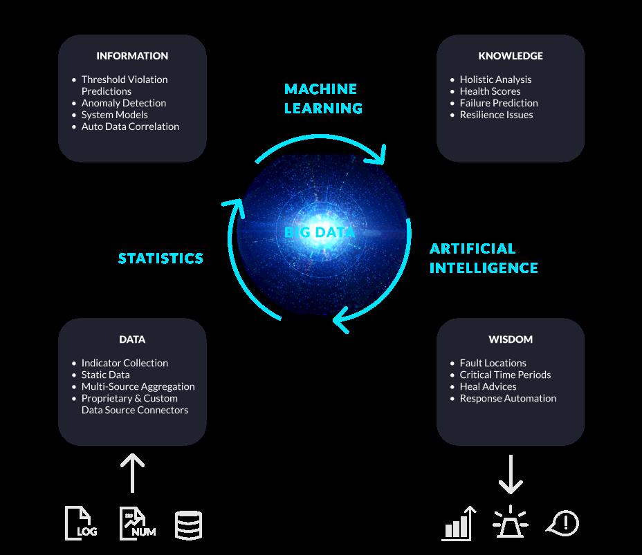 CuriX Machine Learning Circle